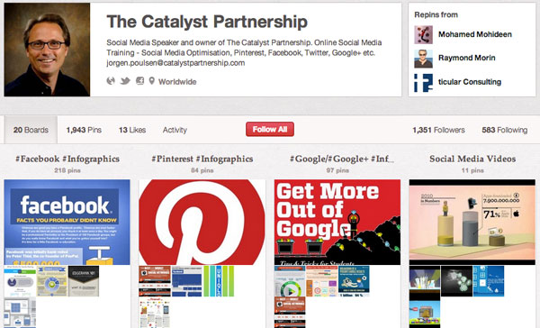 Jorgen Poulsen Social Media Infograhics on Pinterest