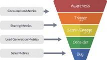 http://www.hashmeta.com/blog/how-to-improve-result-outbound-marketing-make-measurable/
