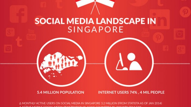http://www.hashmeta.com/wp-content/uploads/2014/08/social-media-landscape-628x353.jpg