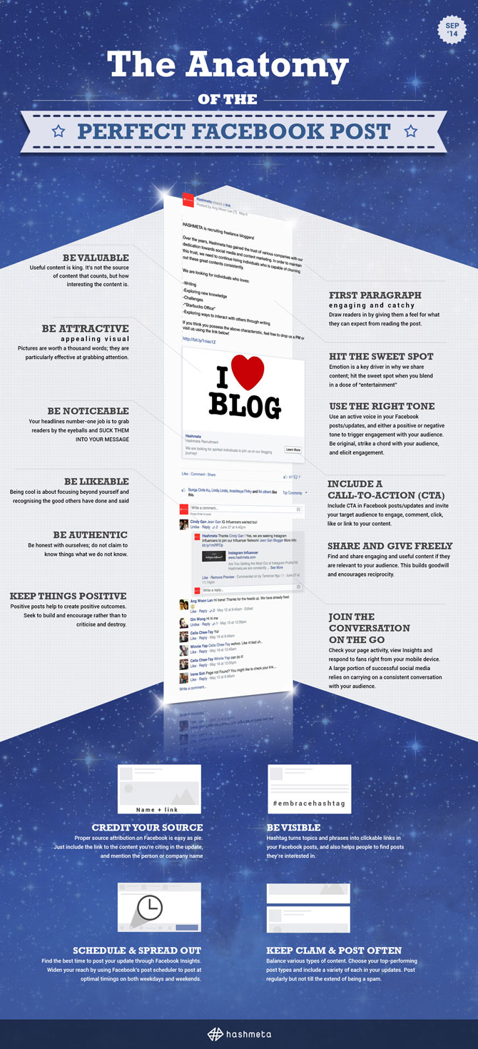 Perfect Facebook Post Infographic