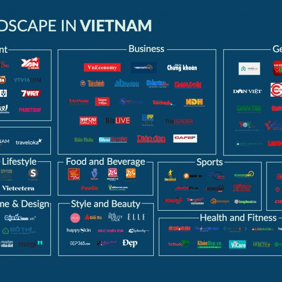 Media Landscape in Vietnam