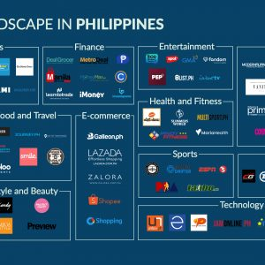 Media Landscape in Philippines