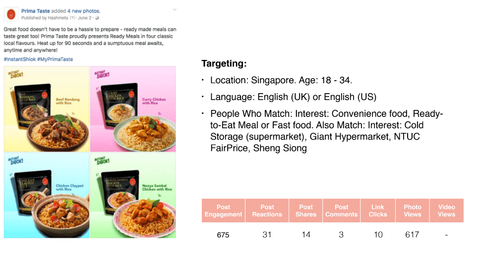 social media marketing method - targeting of Primataste InstantShiok campaign - Hashmeta